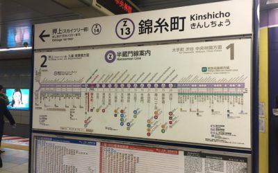 東京メトロ半蔵門線 錦糸町駅 ホーム