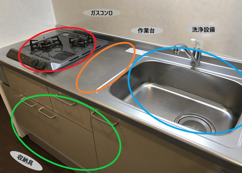 システムキッチンの定義。収納具、調理・洗浄設備、作業台など